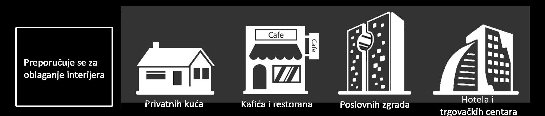 Ikonice za privatne kuće kafiće restorane i hotele