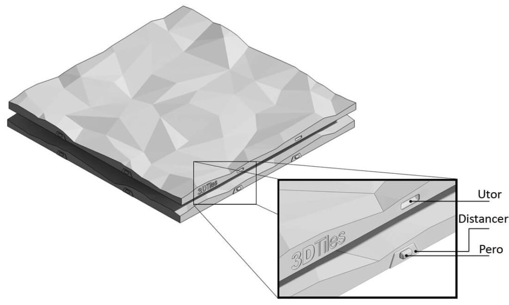 3D slojevi zidnog panela
