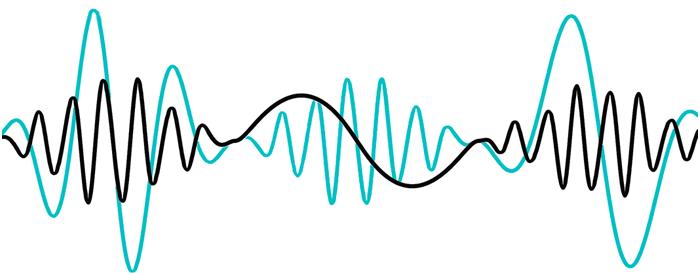 Grafikon sa linijama plavih boja