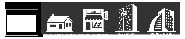 Ikonice privatnih soba, restorana, komercijalnih centara i hotela